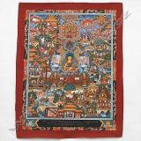 Thanka - Life of Buddha